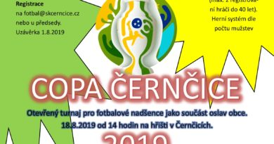 Rozlosování COPA ČERNČICE 2019
