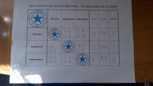2018-09-29 Turnaj starší přípravky